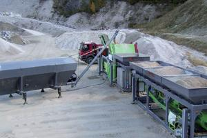 2. Production of material with the addition of Nanoalps® System SAFE in the mixing plant