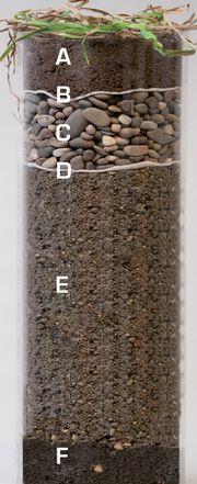 Struttura senza Nanoalps® System SAFE